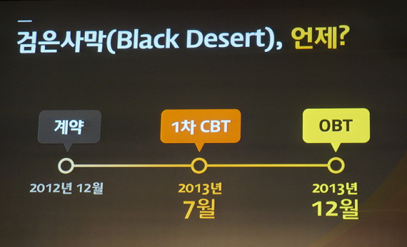 Black Deserts schedule Black Desert [KR] Beta Schedule